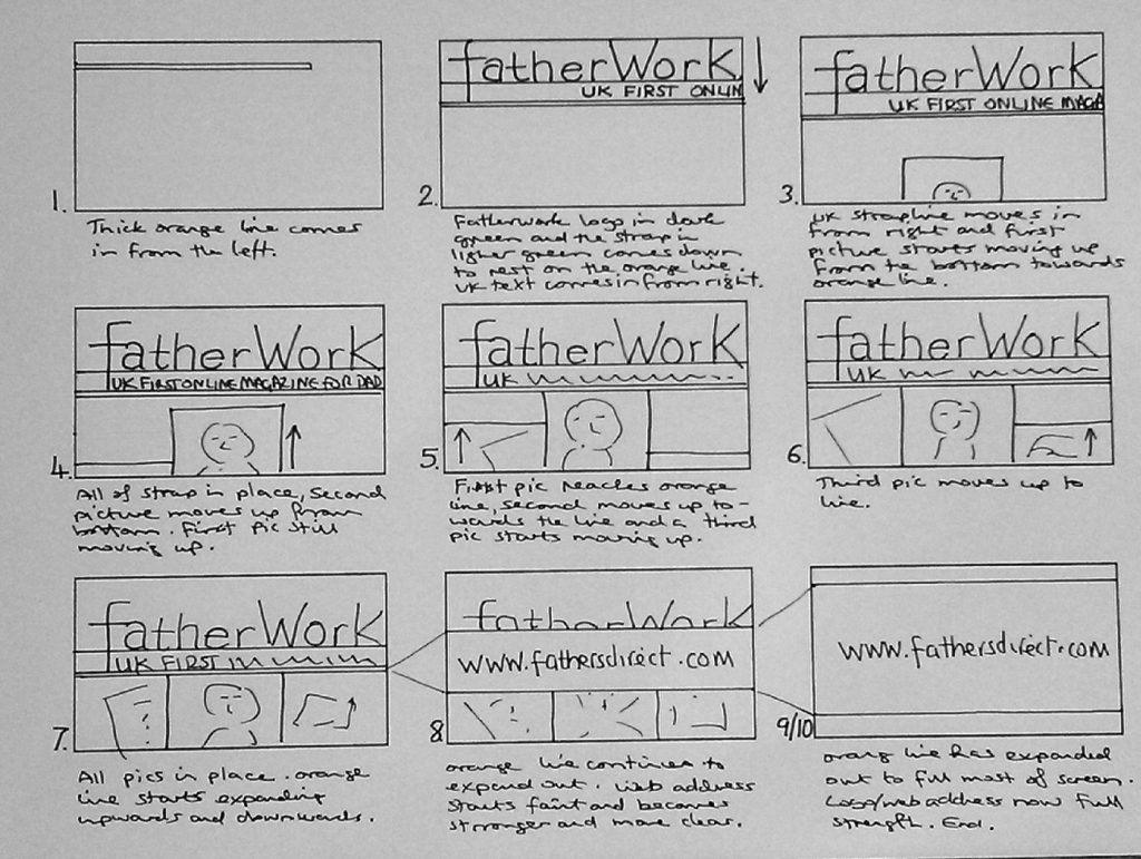 Fatherwork storyboard