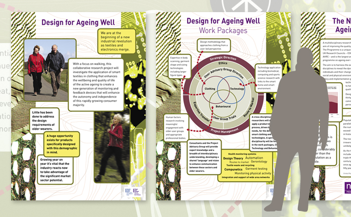 Design for Ageing Well exhibition panels